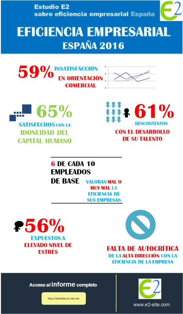 informe-eficiencia-2016-v7